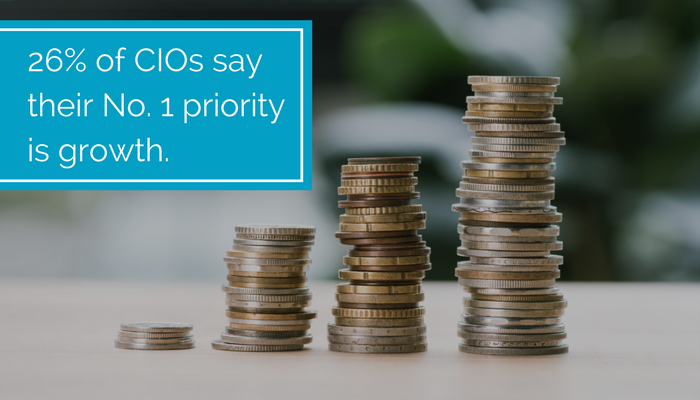 What is the top priority of today's CIO (1).png