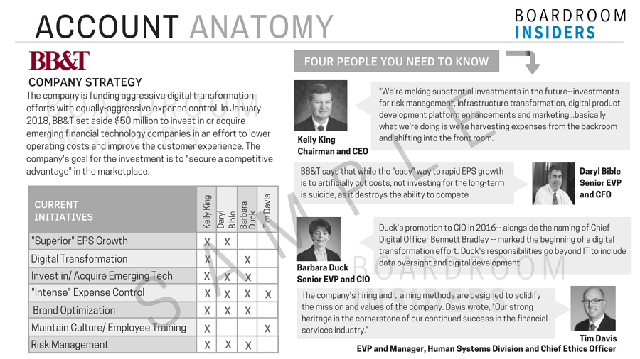 BB&T Account Anatomy (3)